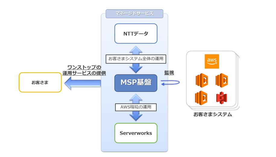 NTT-press.png