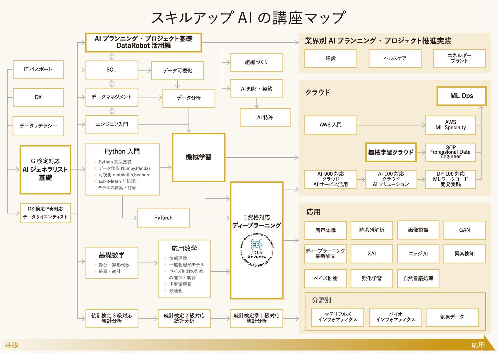 スキルアップAI講座マップ_20210928_5.png