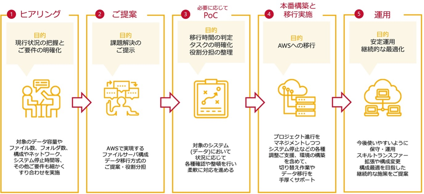 fileserver_02.jpg