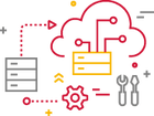AWS構築・移行支援サービス