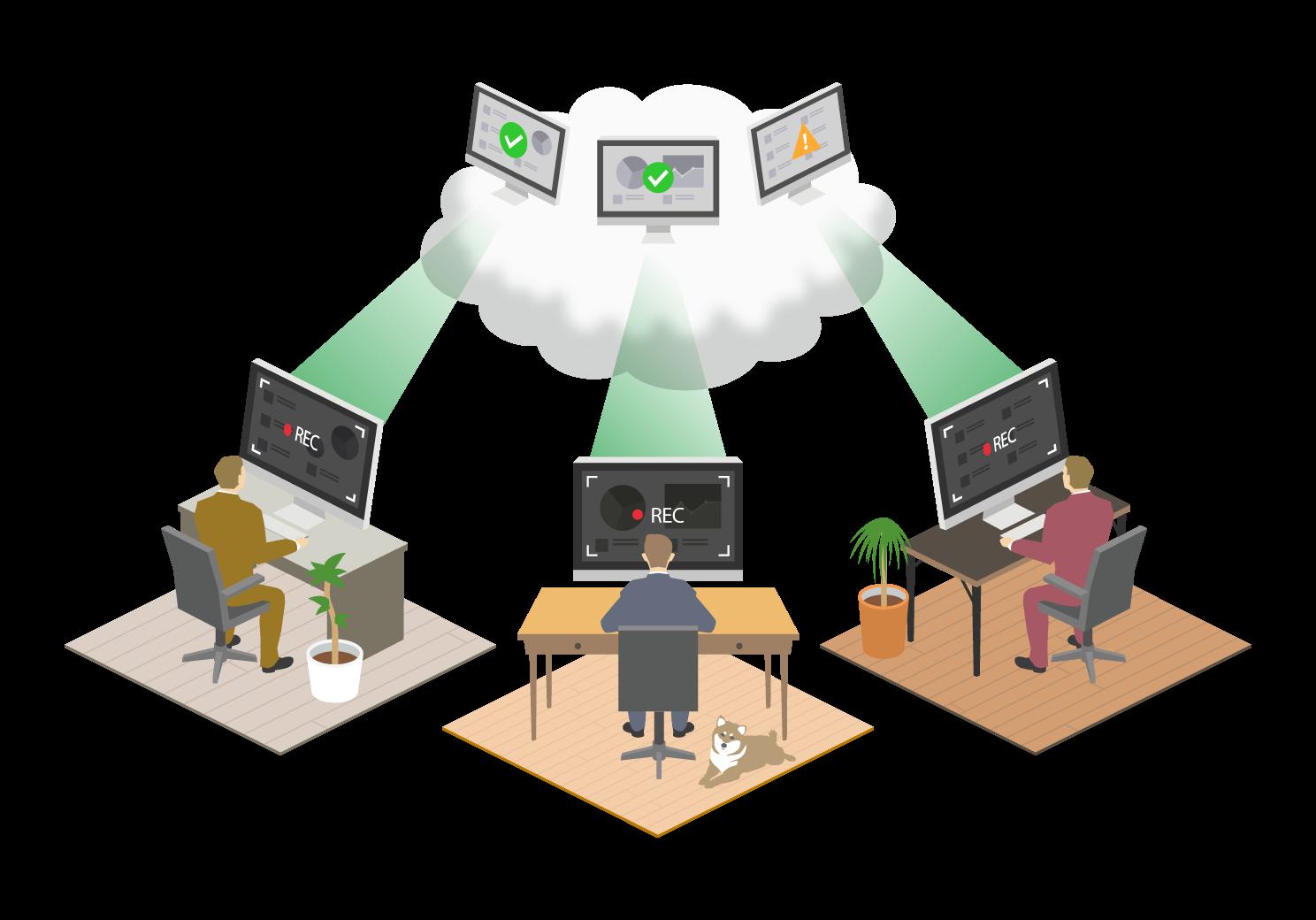 テレワーク証跡管理サービス for Amazon WorkSpaces
